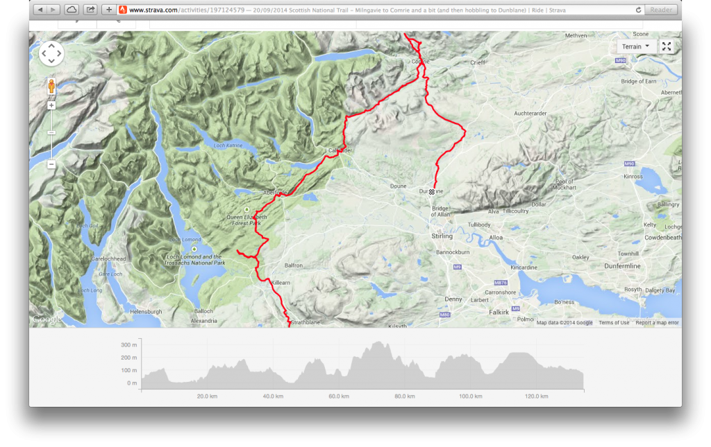 Map - Milngavie to Comrie (to Dunblane)